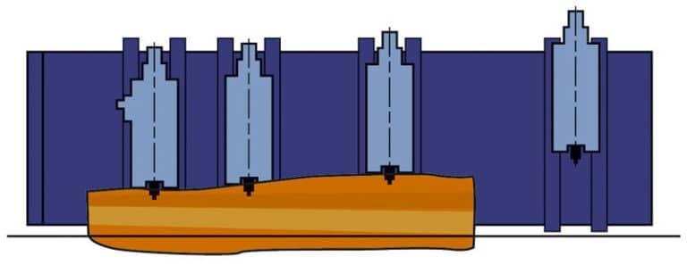 Linie debitare busteni si carucior hidraulic cu aliniere automata pentru busteni cu forma neregulata