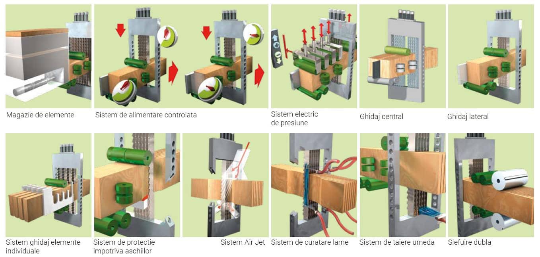 Minigater vertical DSG Noctum - sisteme optionale