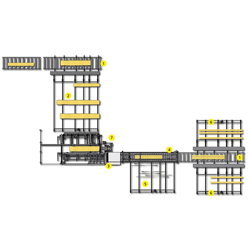 Sistem automat tivire lemn foios