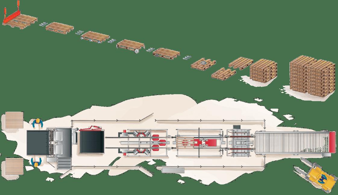 flux tehnologic productie paleti min